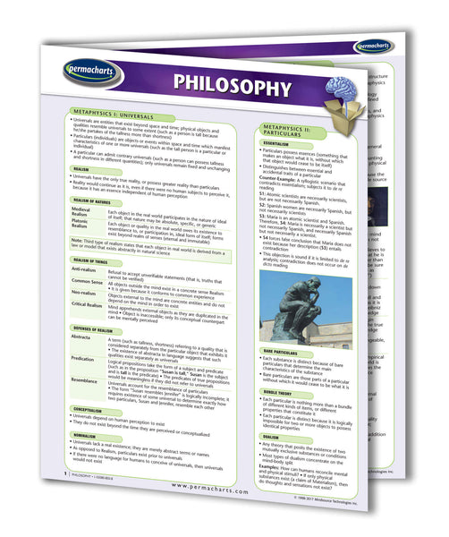 philosophy study guide From plato to foucault, we break down the main ideas in philosophical thought  our study guides are available online and in book form at barnesandnoblecom.