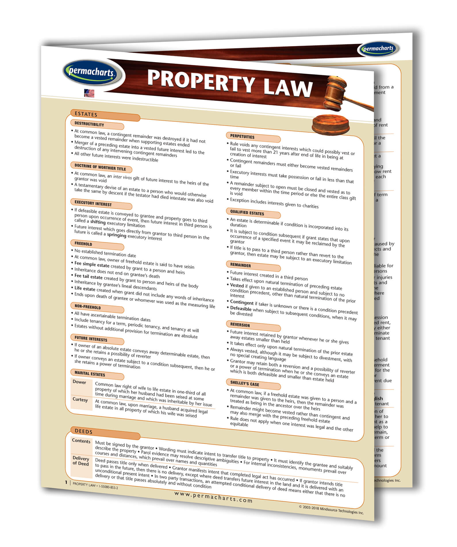 residential lease agreement usa do it yourself legal forms by