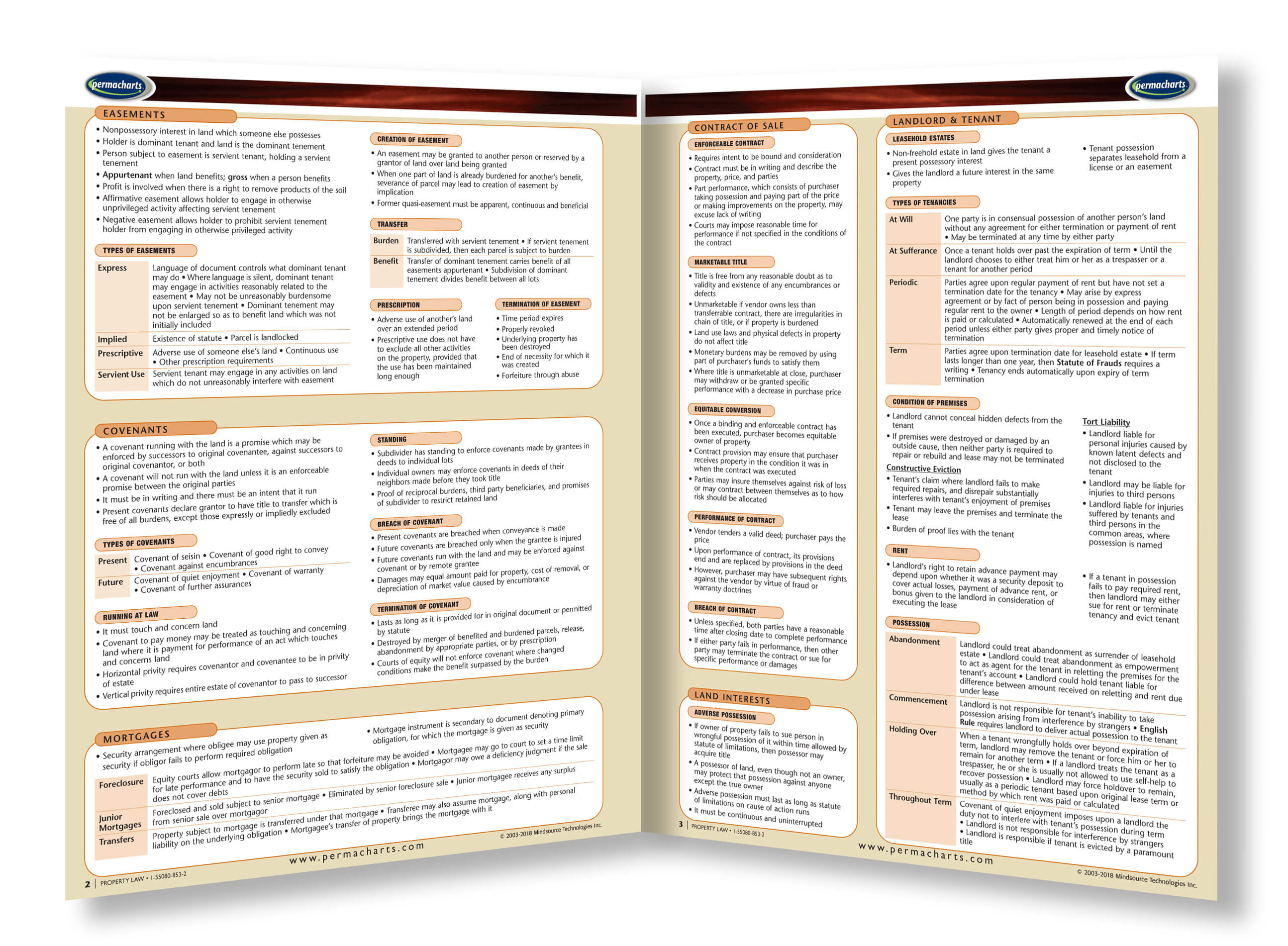 Property Law Study Guide - Quick Reference Resource