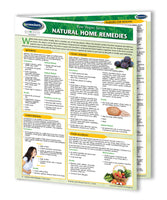 Natural Home Remedies - Organic Health Quick Reference guide