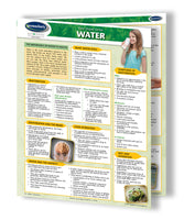 Raw Vegan Water reference guide: Permacharts
