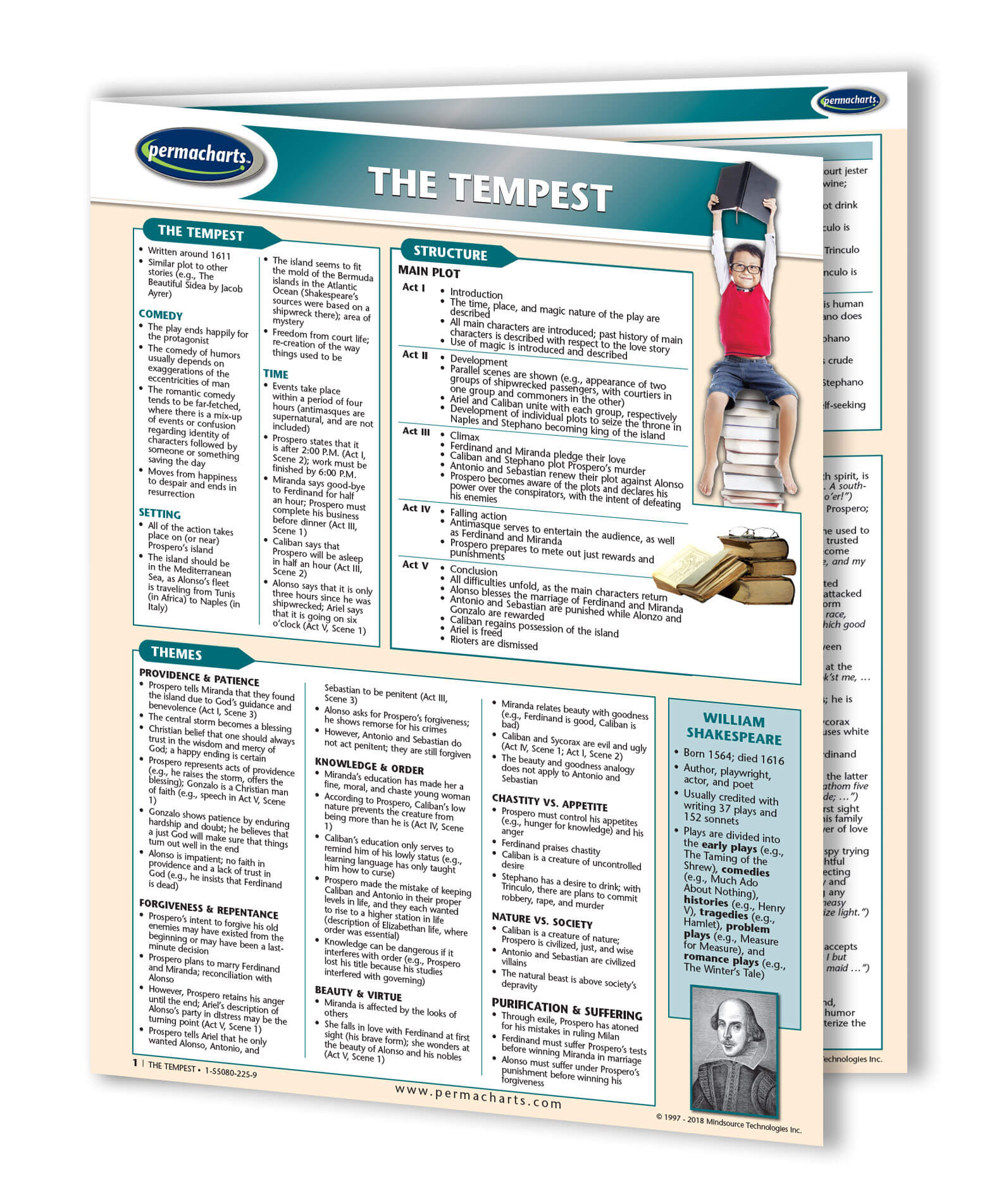 The Tempest Literature Quick Reference Guide - Novel Summary