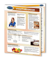 Vegetarianism guide: Permacharts