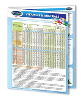 Health & Wellness - Vitamins & Minerals quick reference guide - Canadian Edition