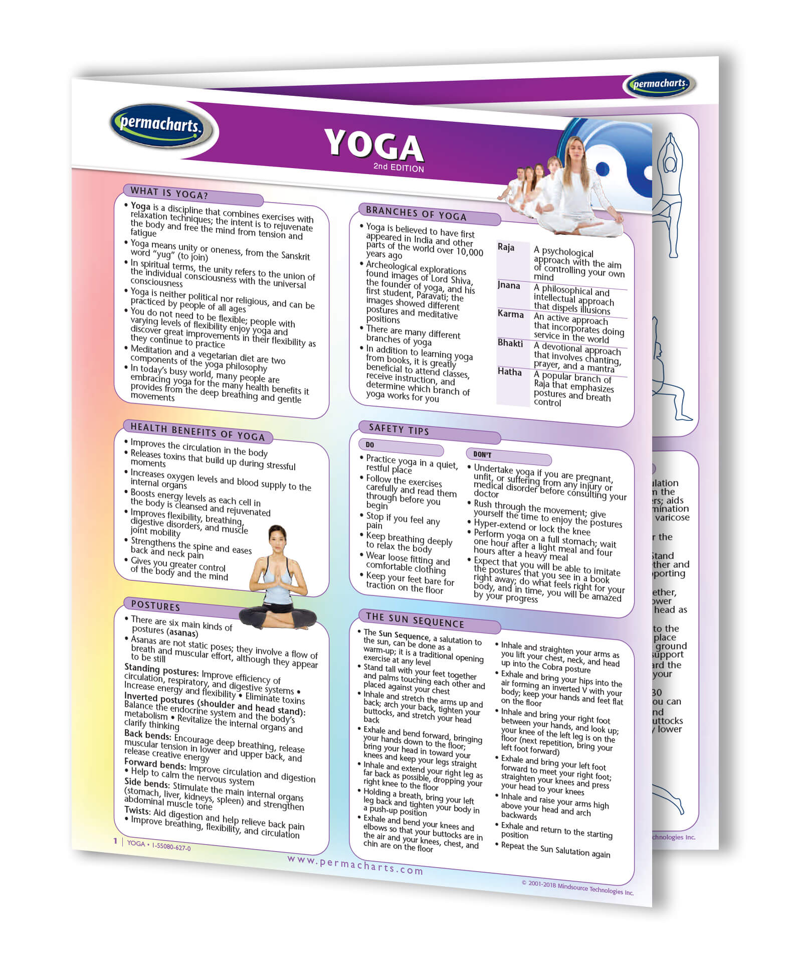 Baby Boomer's health and wellness Quick Reference Guides ...