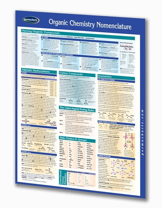 Organic Chemistry Nomenclature - Quick Reference Guide