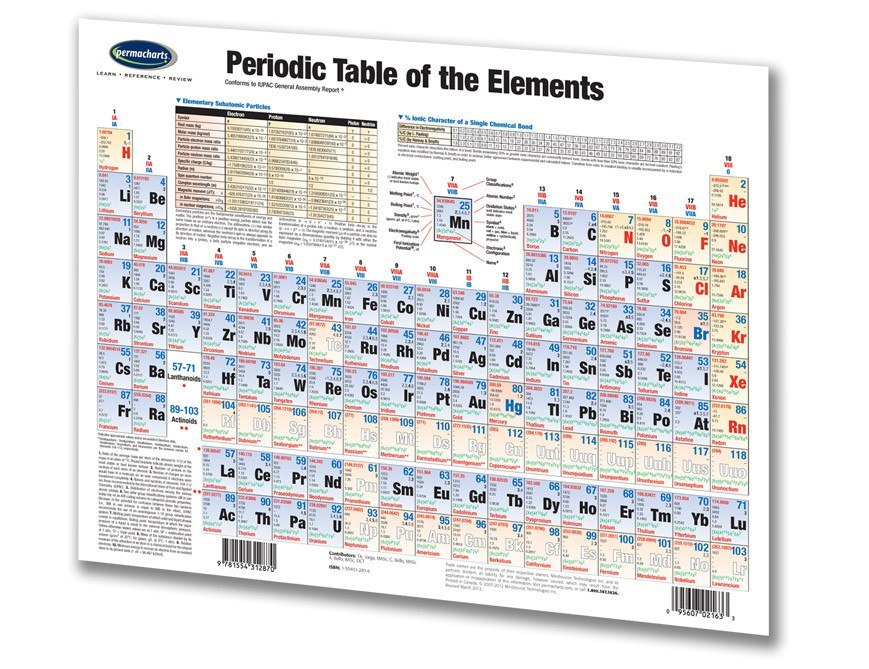 Periodic table of the elements chart quick reference laminated periodic table of the elements permacharts urtaz Image collections