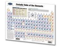 Periodic Table Of The Elements: Permacharts