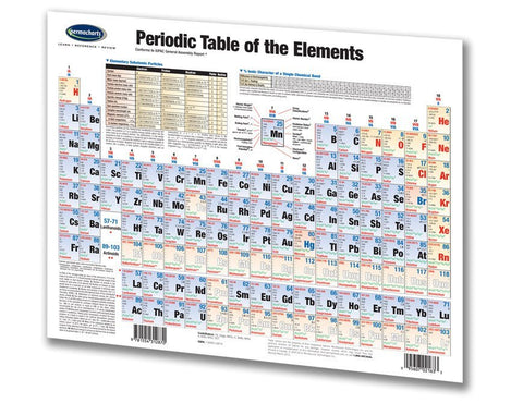 Academics - Periodic Table Of The Elements (1-Panel)