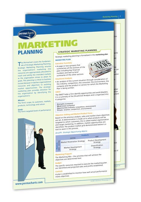 Business & Professional Development - Marketing Planning