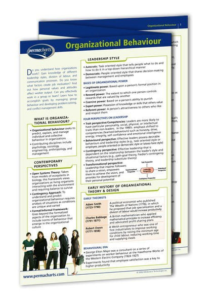 organizational behavior study guide Organizational behavior 15th ed stephen p robbins  show the value to ob of  systematic study identify the major behavioral  organizations are distributing  codes of ethics to guide employees through ethical dilemmas.
