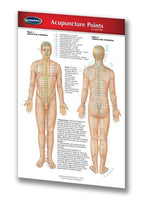 Health & Wellness - Acupuncture Points (Pocket Size)