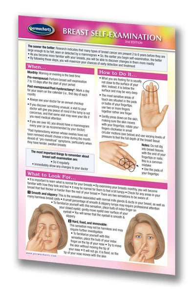 Breast cancer self examination instructional video 2 - 2 part 2