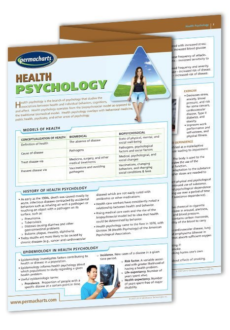 Health & Wellness - Health Psychology