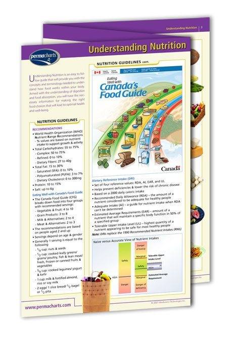 Understanding Nutrition guide
