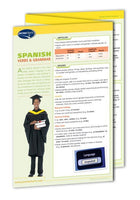 Language - Spanish Verbs & Grammar
