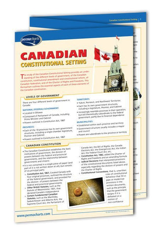 Canadian Constitutional Law guide: Permacharts