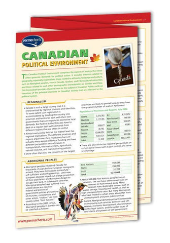 Law - Canadian Political Environment