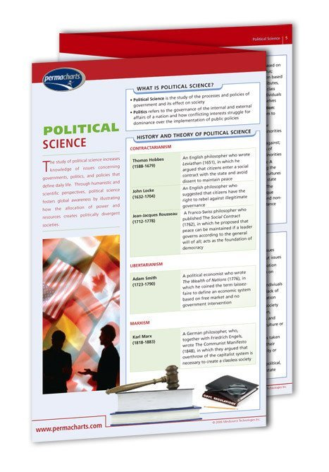Law - Political Science