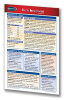 Burn Treatment chart: Permacharts