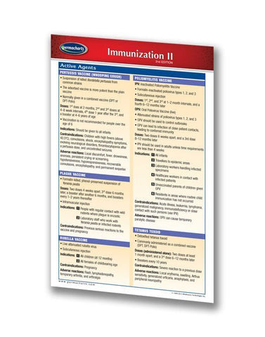 Medicine & Anatomy - Immunization II (Pocket Size)