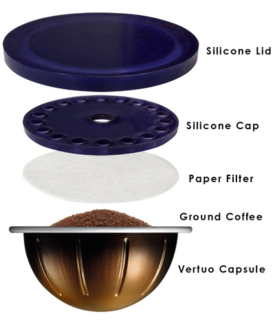 How to reuse Nespresso Vertuo / VertuoLine capsules