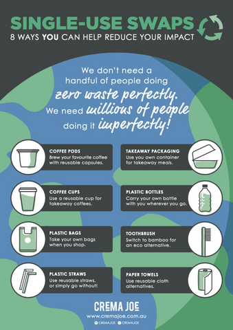 ~ Single Use Swaps Poster (Downloadable) ~