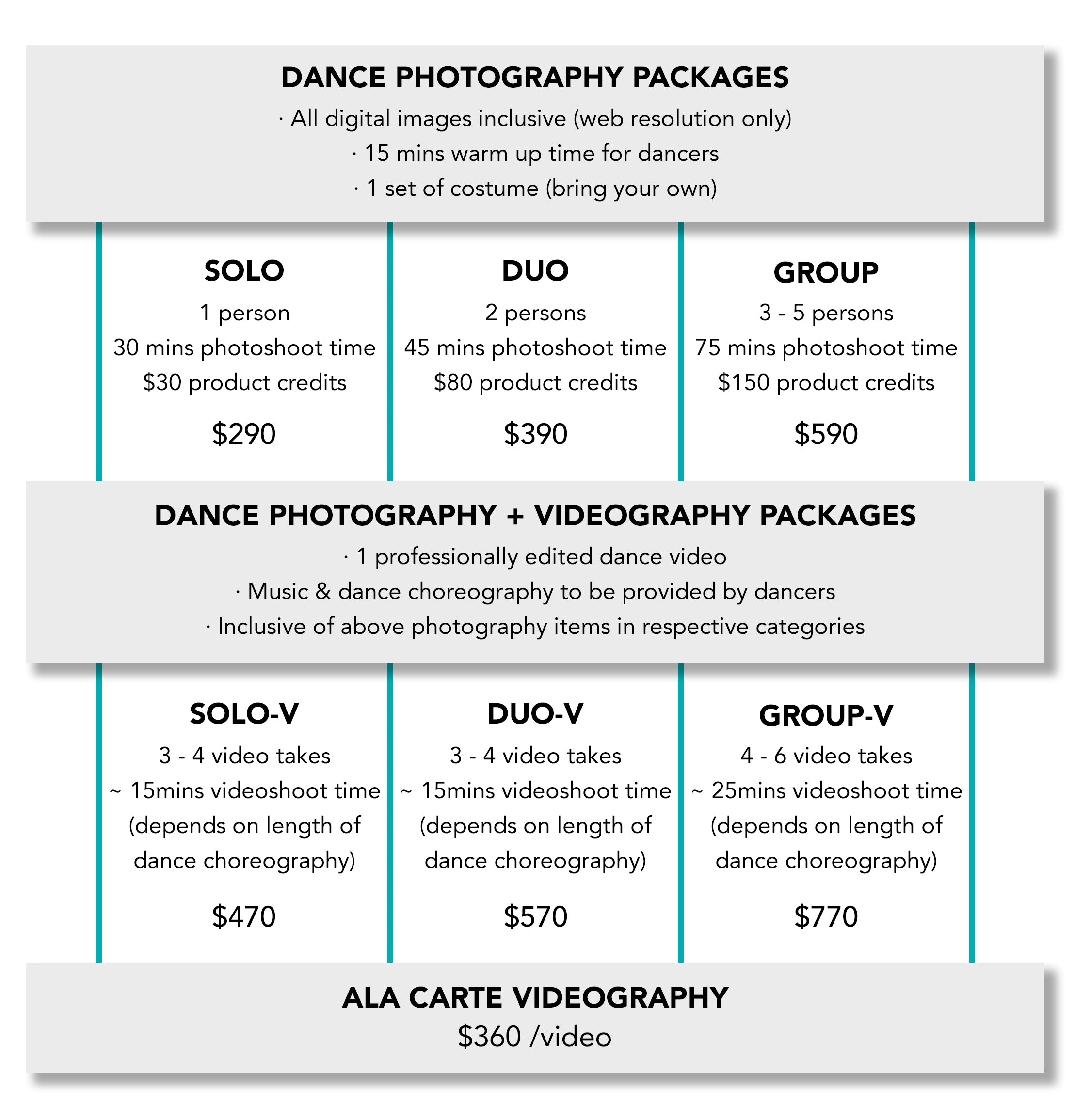 Free Movement Memories Rates and Packages