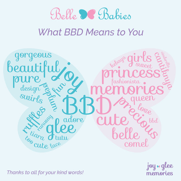 What BBD Means to You 💖