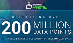 Over 200 Million Non-Conscious Data Points!