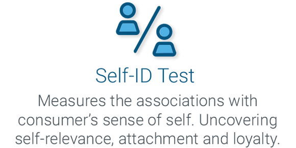 Self-ID Test