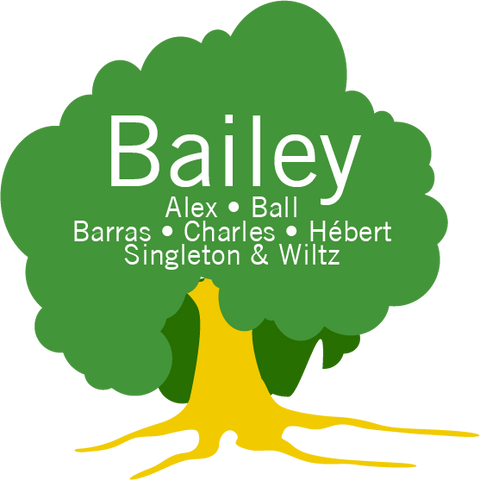 Bailey, Alex, Charles, Wiltz, Hébert, Barras, Ball, Singleton