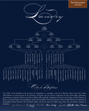 1  | The Modern Family Tree Poster