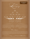The Modern Family Tree Poster