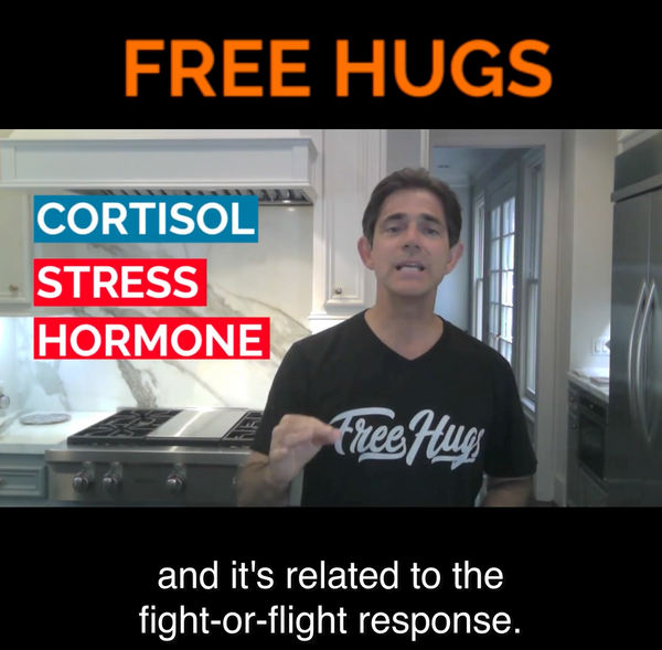 Cortisol is the Stress Hormone...