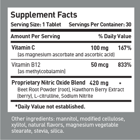 Neo40 Ingredients