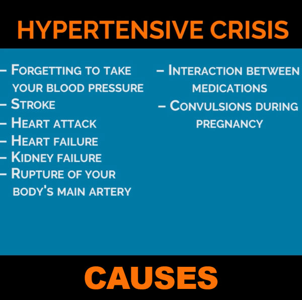Causes of a Hypertensive Crisis