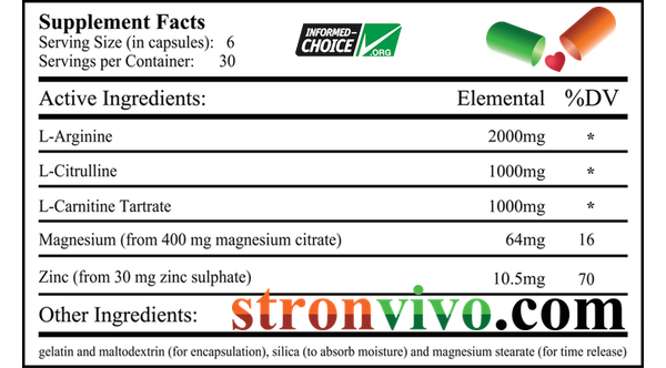 Stronvivo Ingredients