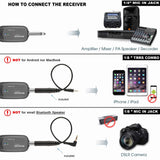 Wireless Headset Lavalier Microphone System for iPhone, DSLR Camera, Youtube