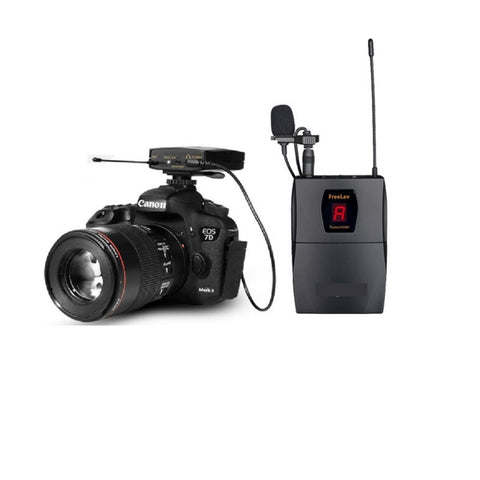 UHF Wireless Microphone & Monitor System with In-Ear Monitor for DSLR