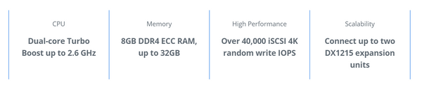 Synology Flashes the FS1018 12-bay Compact NAS into the