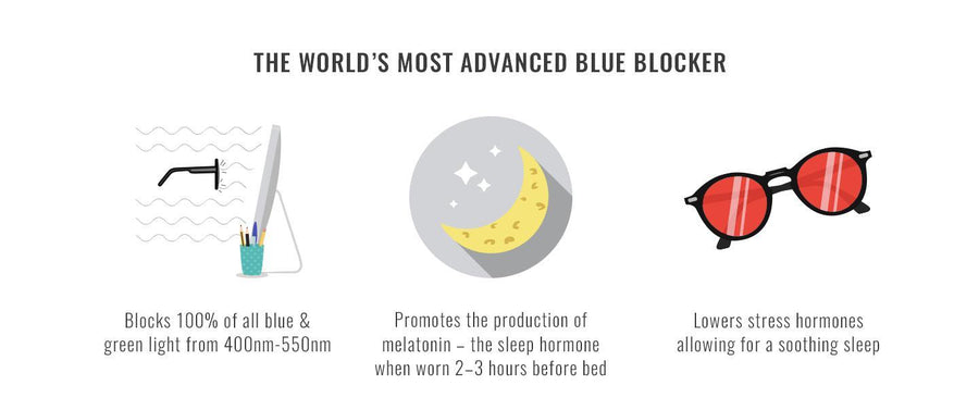 BluBlox Blue Light Blocking Glasses - Denver Sleep