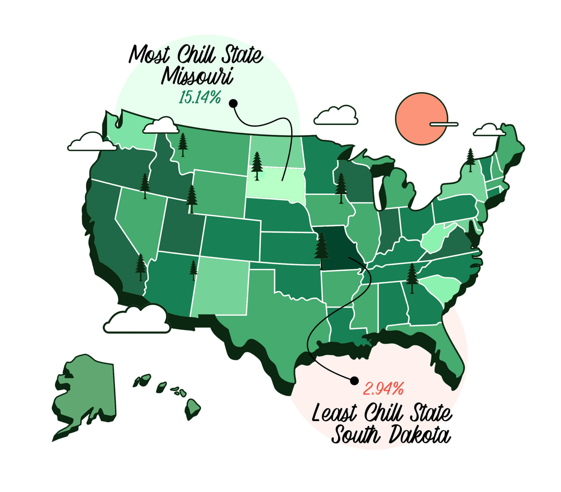 Most chill states