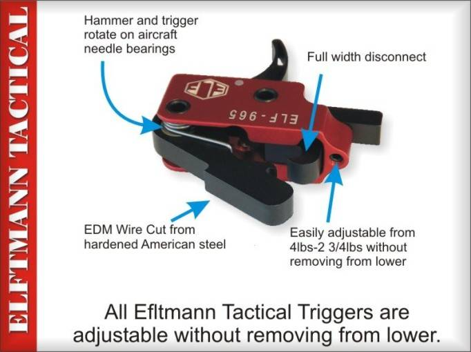 Elftmann Tactical - Fully Adjustable AR Triggers