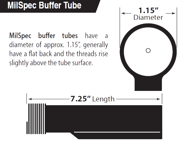 Mil-Spec Buffer Tube Diagram