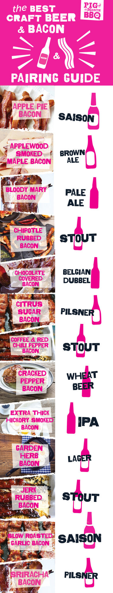 Pig of the Month Best Bacon & Craft Beer Pairings | Sauce + Style