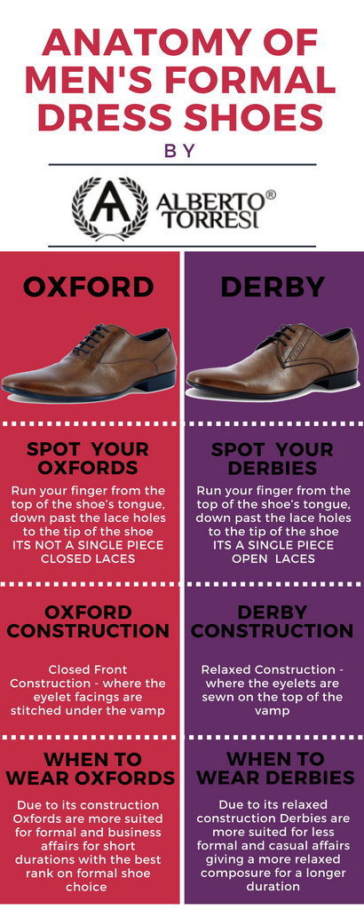 ANATOMY OF MEN'S FORMAL SHOES