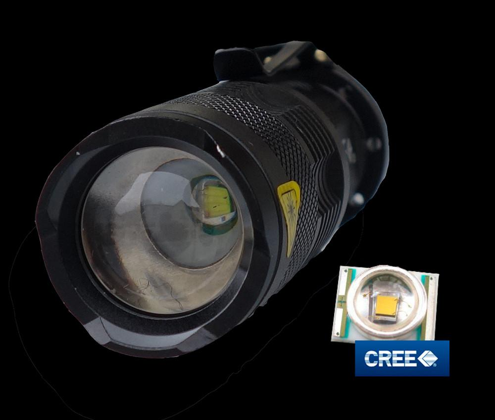 Bike Lights - Micro Q5-ZOOM Helmet Light Set