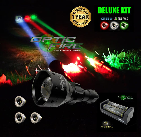 Lamping Kits - TX-67 Mini DELUXE Torch Kit