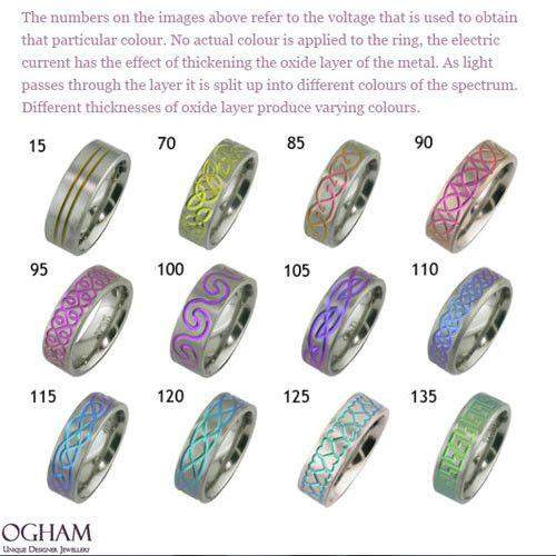 Zirconium Celtic Knot Ring - 4062